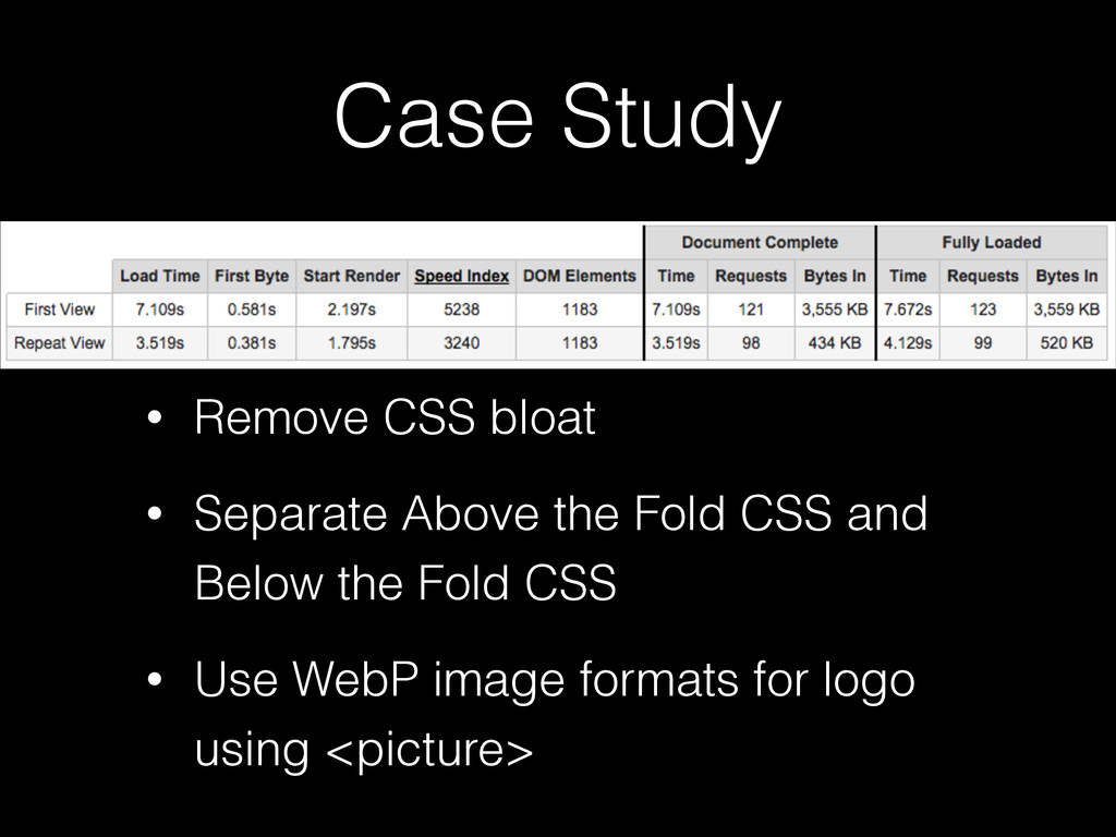 Case Study • Remove CSS bloat • Separate Above ...