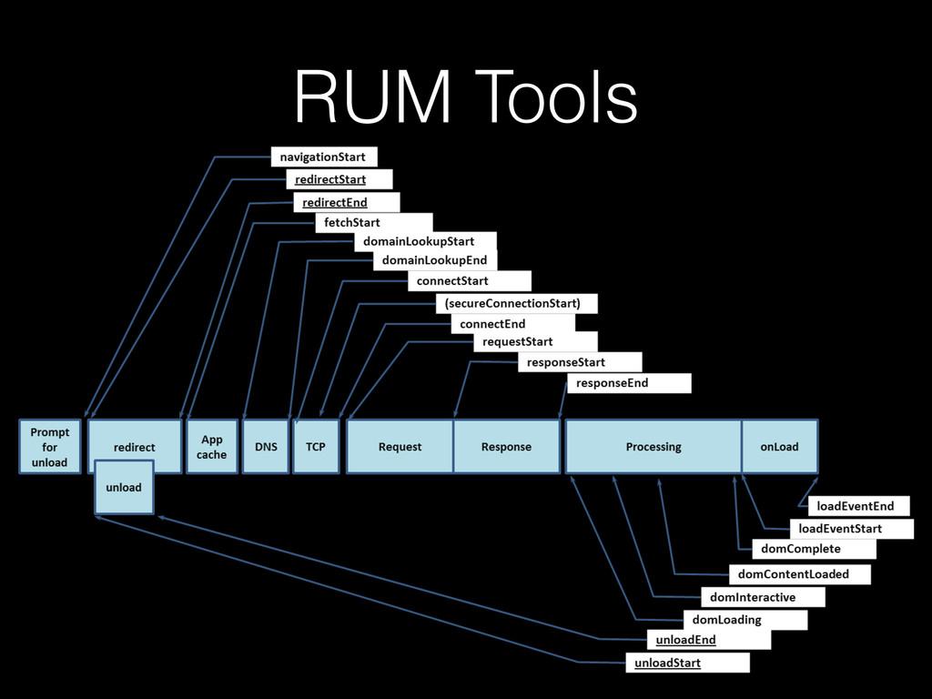 RUM Tools