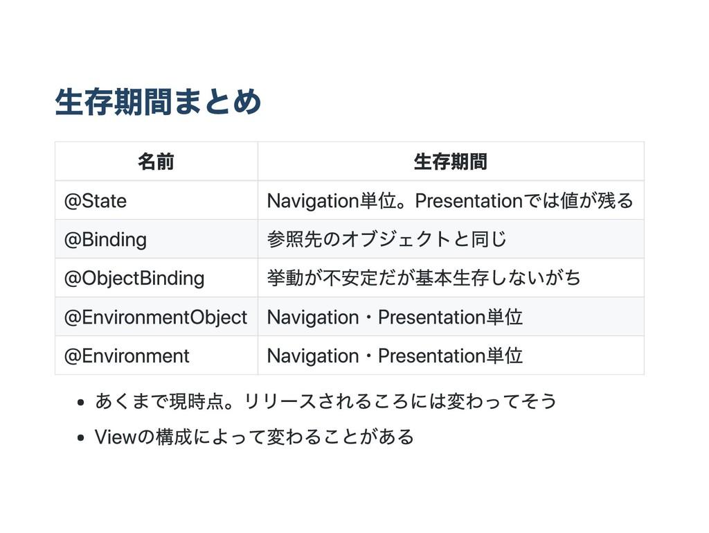 生存期間まとめ 名前 生存期間 @State Navigation単位。Presentatio...