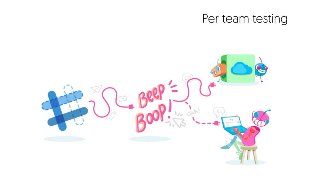 Per team testing