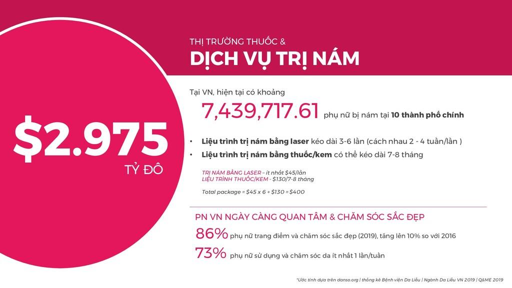 Tại VN, hiện tại có khoảng 7,439,717.61 phụ nữ ...