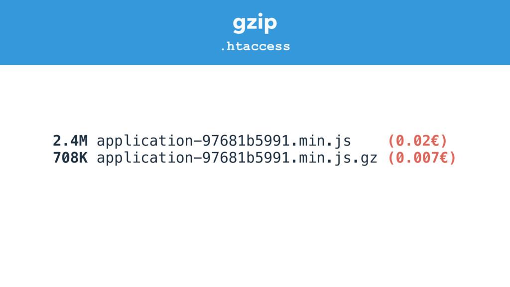 2.4M application-97681b5991.min.js (0.02€) 708K...
