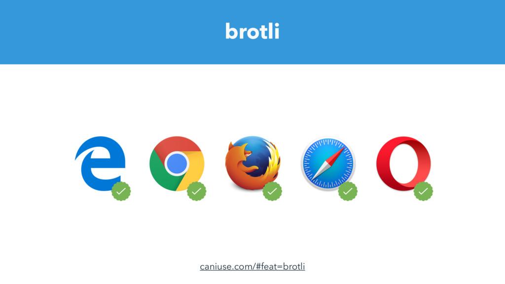 brotli caniuse.com/#feat=brotli