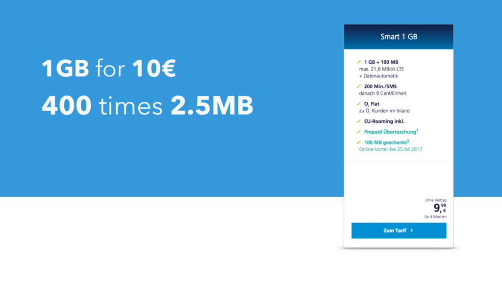 1GB for 10€ 400 times 2.5MB