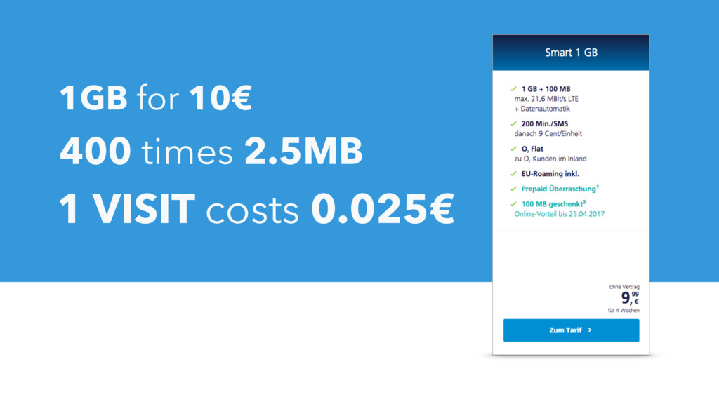 1GB for 10€ 400 times 2.5MB 1 VISIT costs 0.025€
