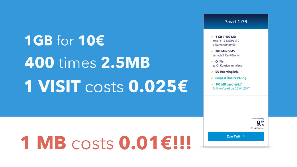 1GB for 10€ 400 times 2.5MB 1 VISIT costs 0.025...