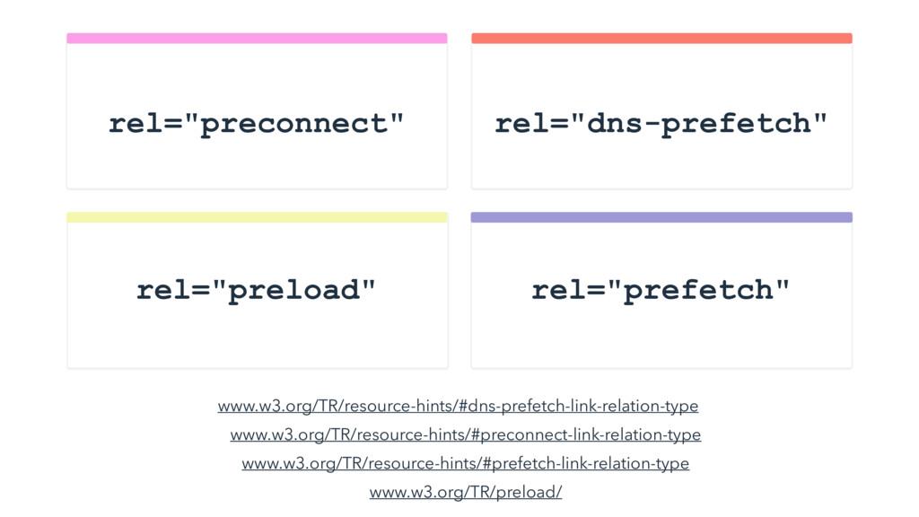 "rel=""preconnect"" rel=""dns-prefetch"" rel=""preloa..."