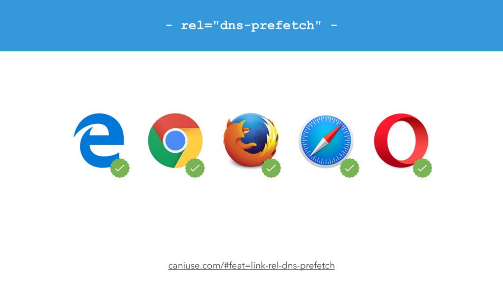 """- rel=""""dns-prefetch"""" - caniuse.com/#feat=link-r..."""