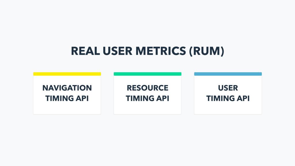 REAL USER METRICS (RUM) NAVIGATION TIMING API R...