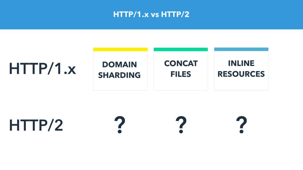 HTTP/1.x vs HTTP/2 HTTP/1.x HTTP/2 DOMAIN SHARD...