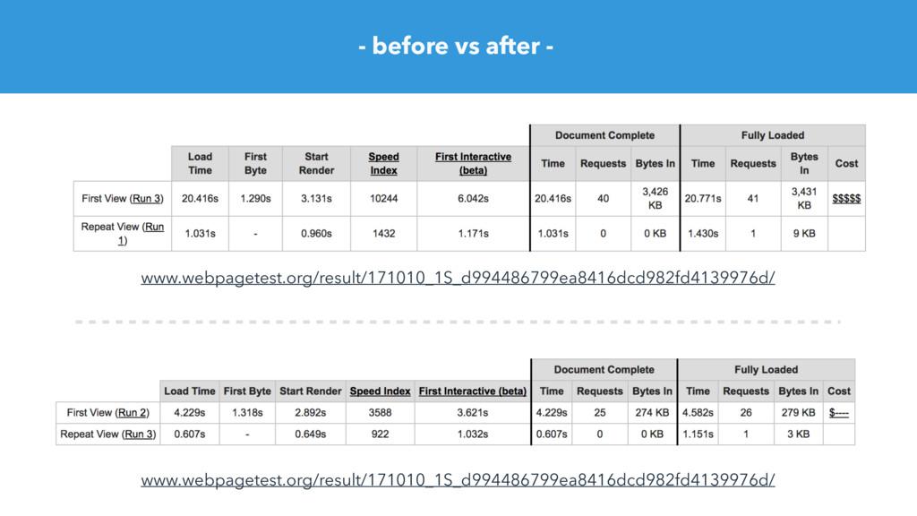 - before vs after - www.webpagetest.org/result/...