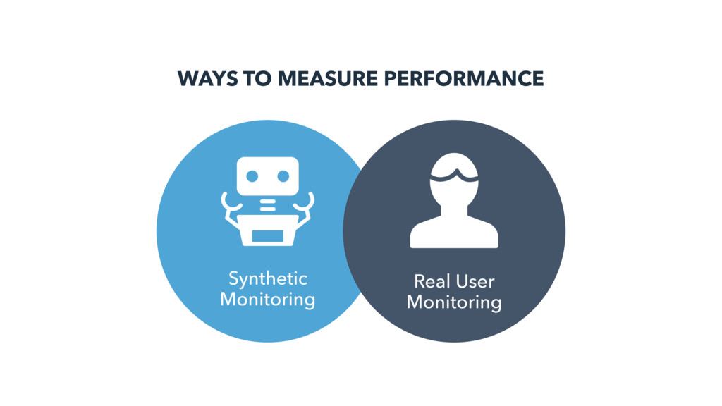 WAYS TO MEASURE PERFORMANCE Synthetic Monitorin...