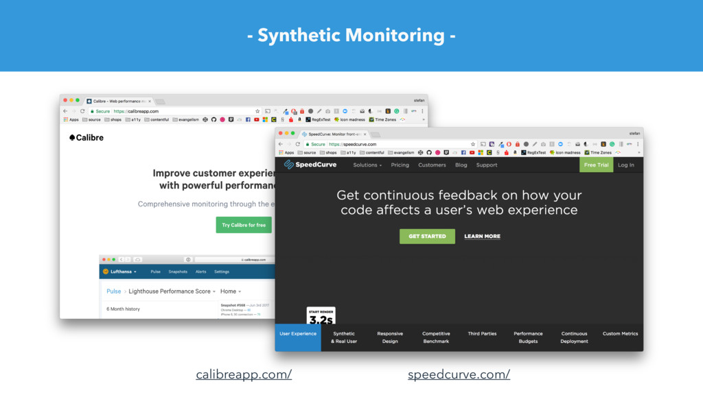 - Synthetic Monitoring - calibreapp.com/ speedc...