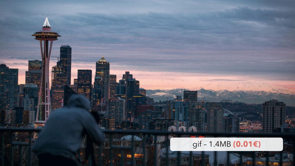 gif – 1.4MB (0.01€)