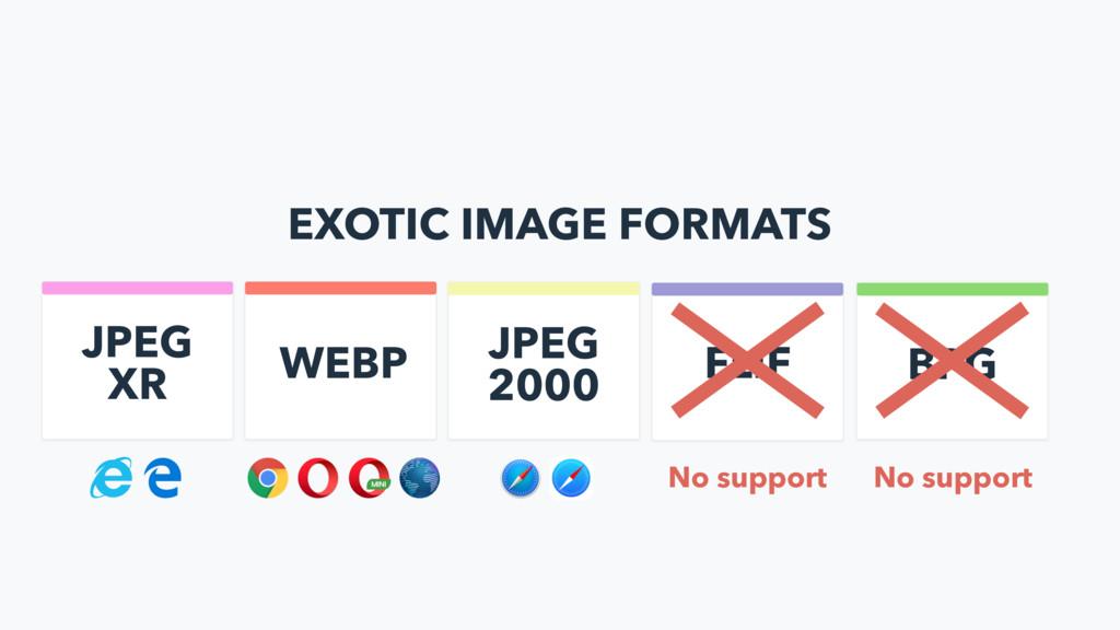 EXOTIC IMAGE FORMATS WEBP JPEG 2000 FLIF JPEG X...