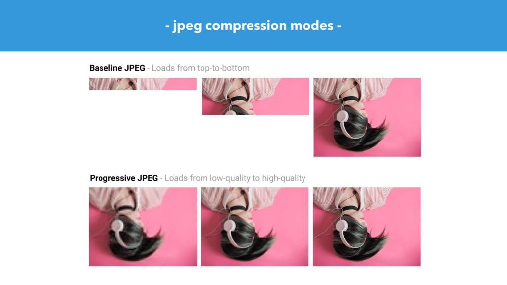- jpeg compression modes -