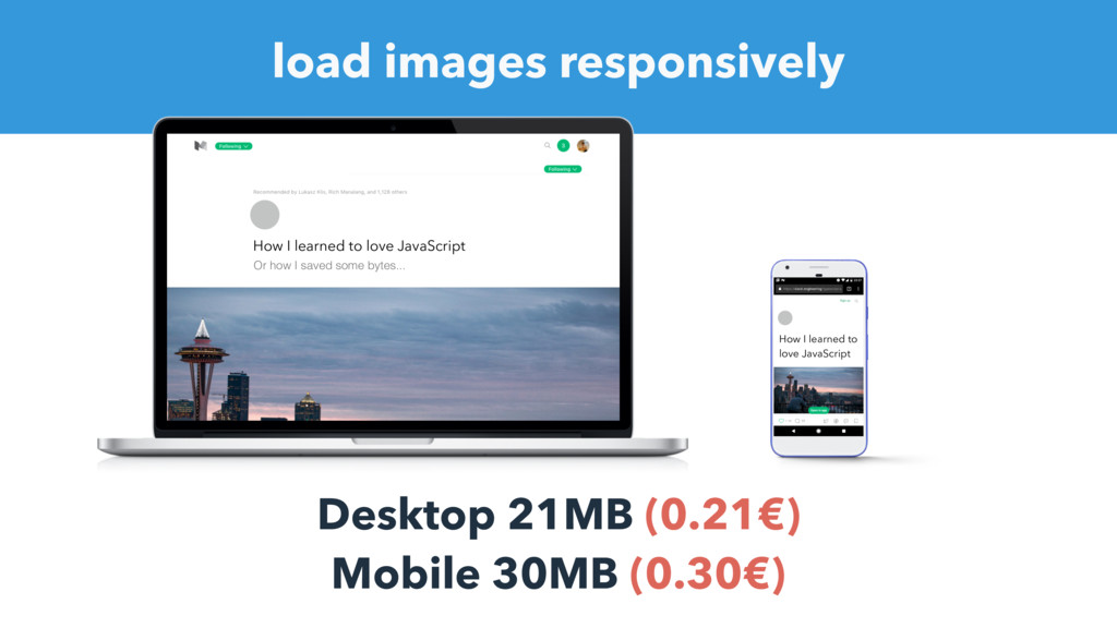 load images responsively How I learned to love ...
