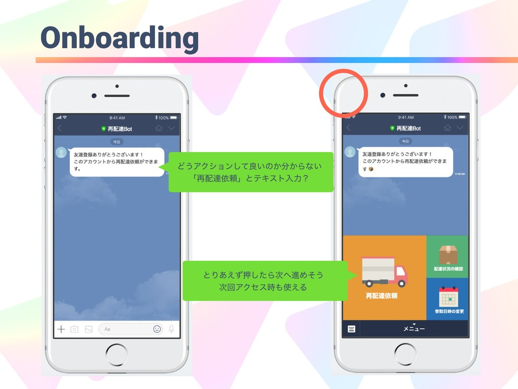 Onboarding Ͳ͏ΞΫγϣϯͯ͠ྑ͍ͷ͔͔Βͳ͍ ʮ࠶ୡґཔʯͱςΩετೖྗʁ ͱ...