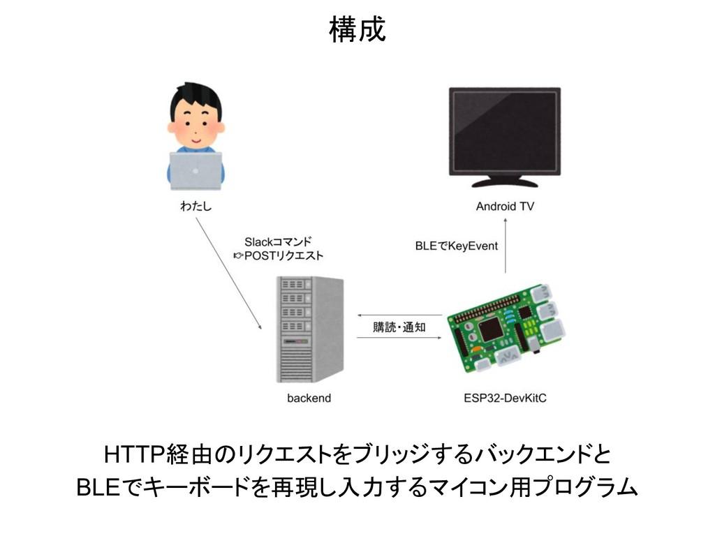構成 HTTP経由のリクエストをブリッジするバックエンドと BLEでキーボードを再現し入力する...