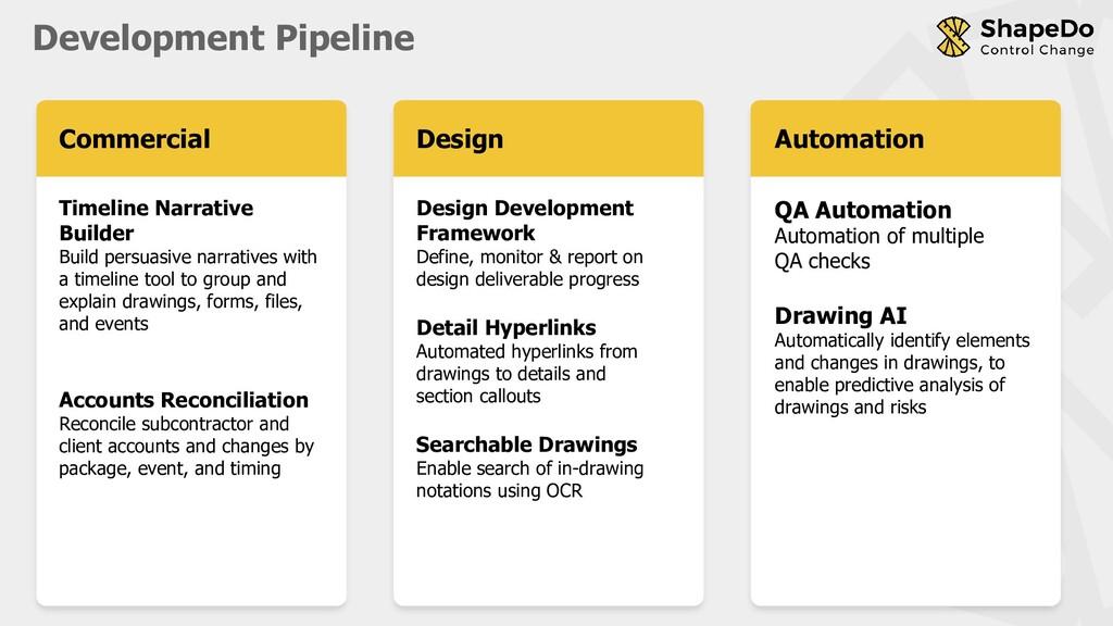 Development Pipeline Design Design Development ...