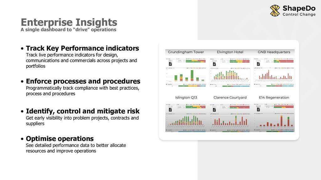 "Enterprise Insights A single dashboard to ""driv..."