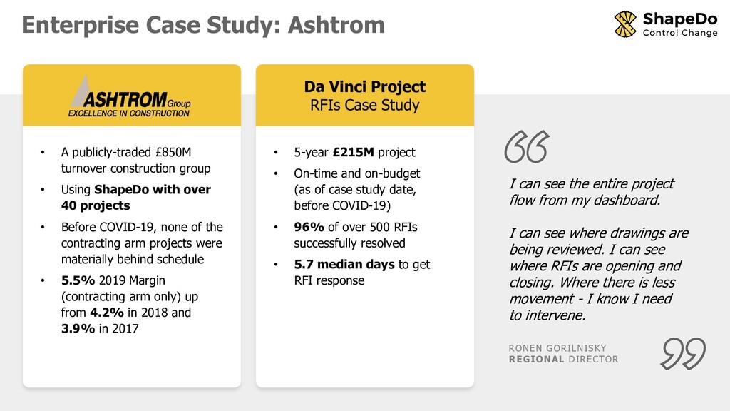 Enterprise Case Study: Ashtrom Da Vinci Project...