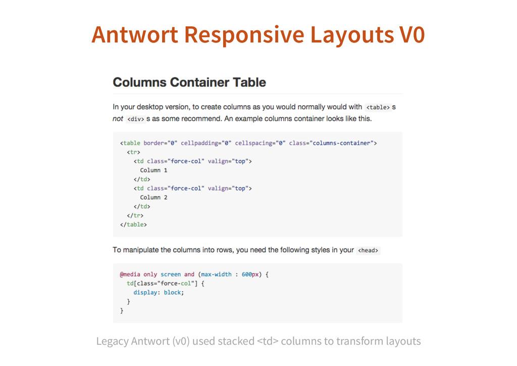 Antwort Responsive Layouts V0 Legacy Antwort (v...
