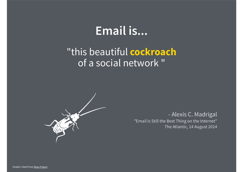 Email is... Graphic: Gilad Fried, Noun Project ...