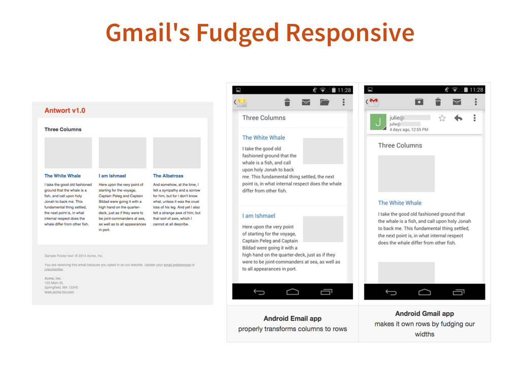 Gmail's Fudged Responsive