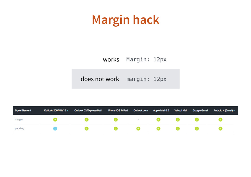 Margin hack works Margin: 12px does not work ma...