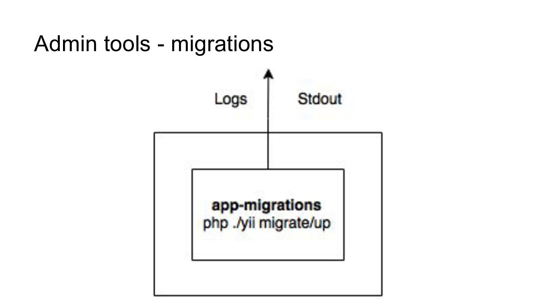 Admin tools - migrations