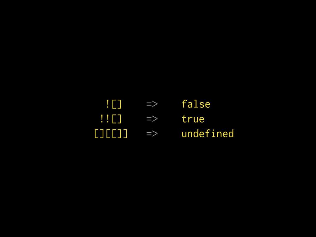 ![] => false !![] => true [][[]] => undefined