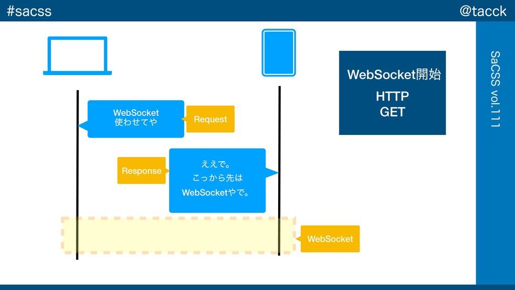 !UBDDL 4B$44WPM TBDTT WebSocket Θͤͯ Req...