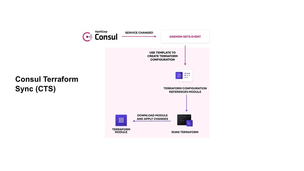 Consul Terraform Sync (CTS) DAEMON GETS EVENT S...