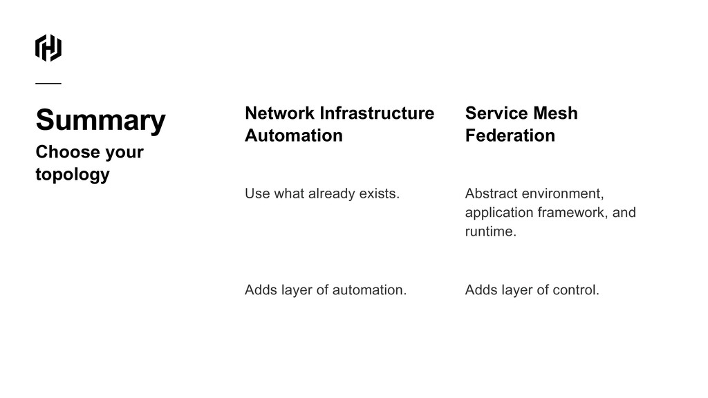 Summary Choose your topology Network Infrastruc...