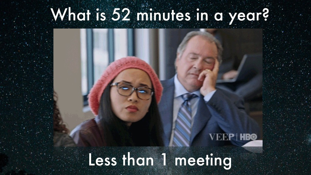 What is 52 minutes in a year? Less than 1 meeti...