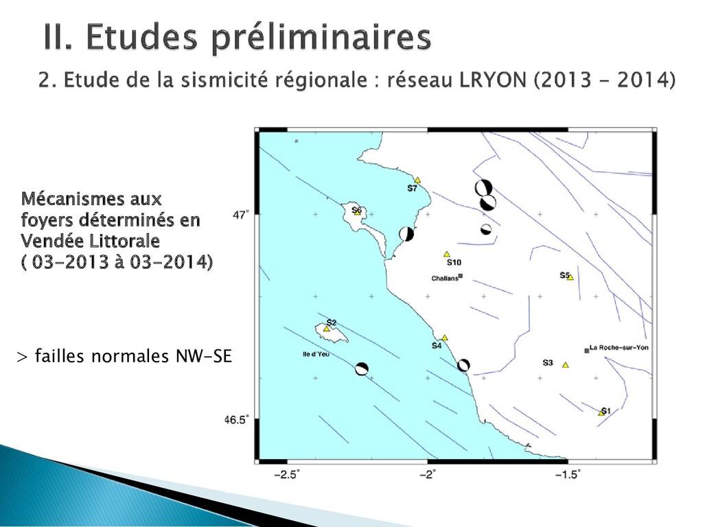 Mécanismes aux foyers déterminés en Vendée Litt...