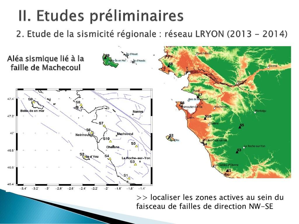 >> localiser les zones actives au sein du faisc...