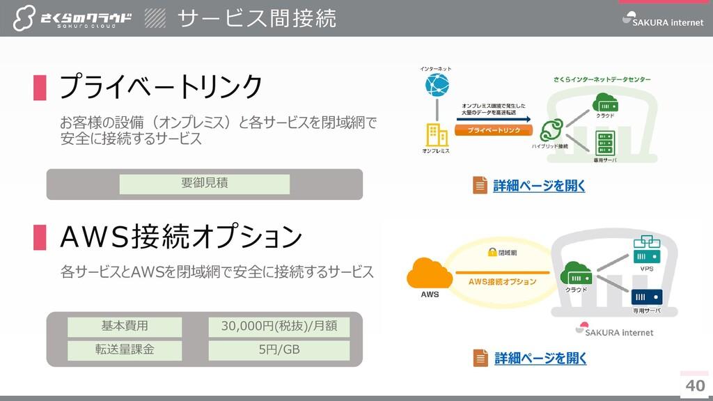 40 40 ▌プライベートリンク お客様の設備(オンプレミス)と各サービスを閉域網で 安全に接...