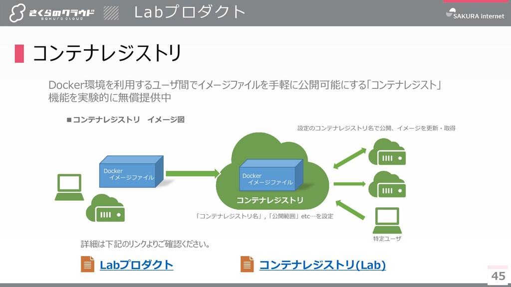 45 Labプロダクト 45 Docker環境を利用するユーザ間でイメージファイルを手軽に公開...