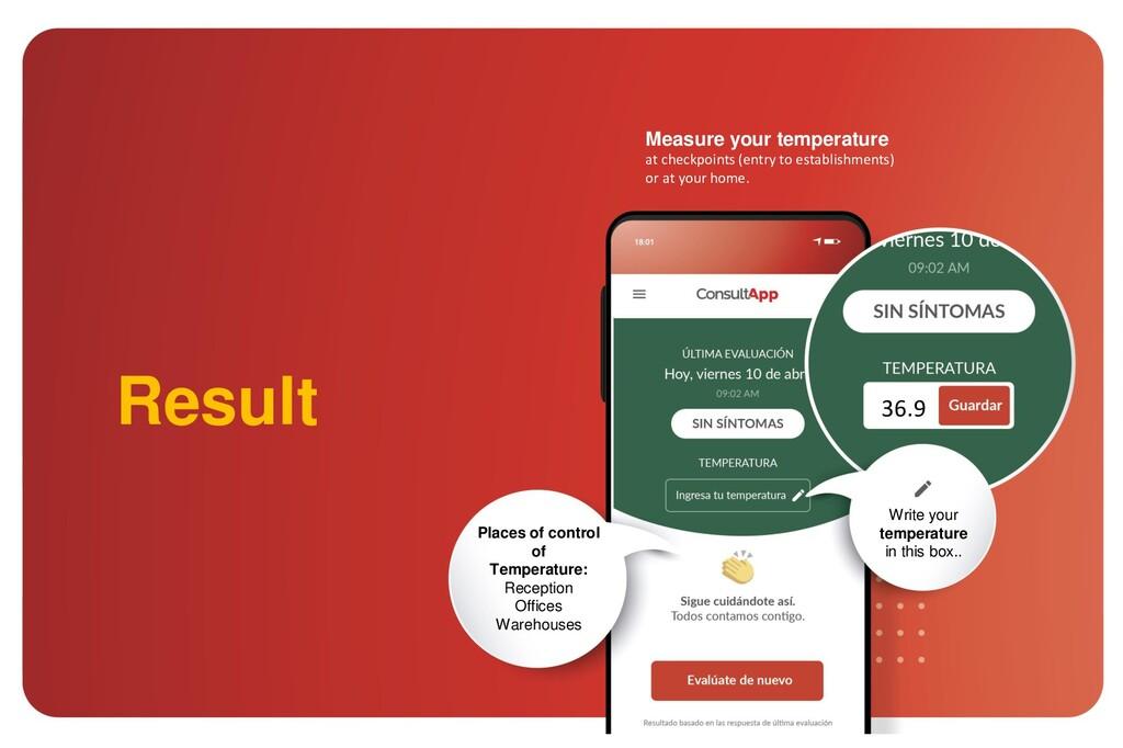 Result Places of control of Temperature: Recept...