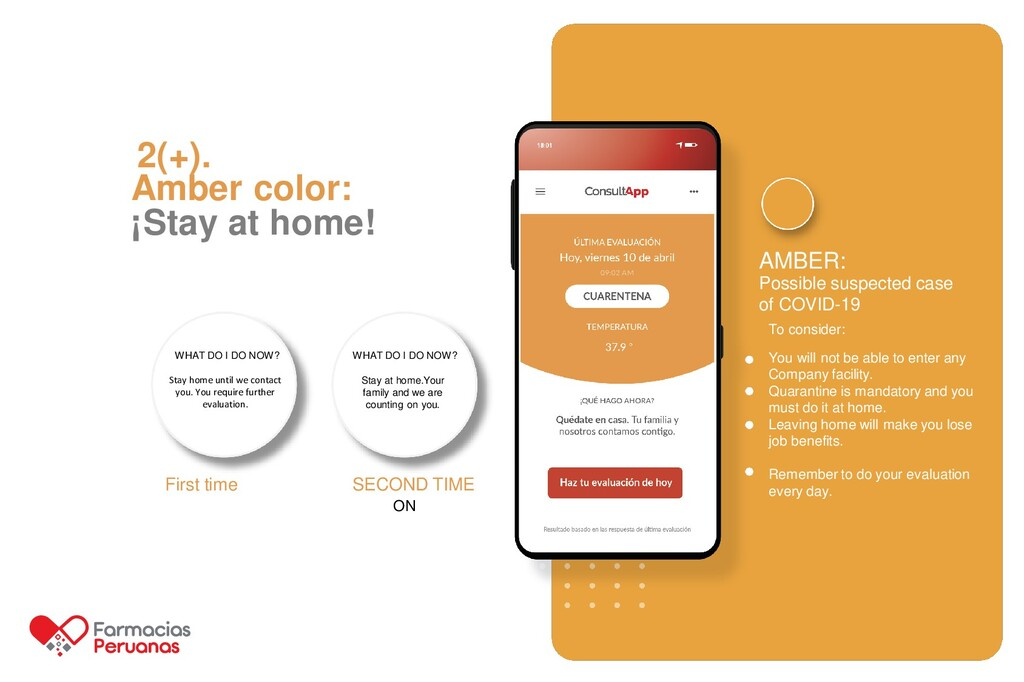 2(+). Amber color: ¡Stay at home! AMBER: Possib...
