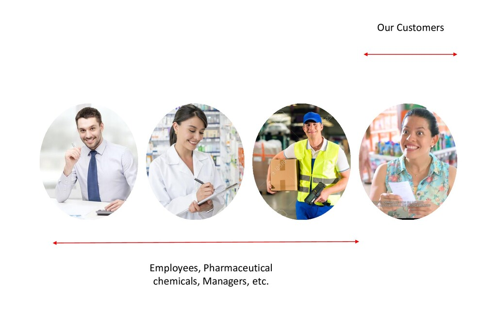 Employees, Pharmaceutical chemicals, Managers, ...