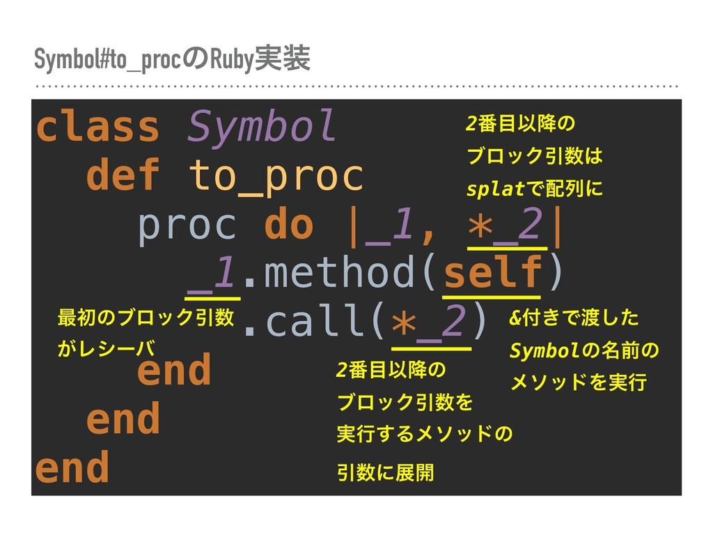 Symbol#to_procͷRuby࣮ class Symbol def to_proc ...