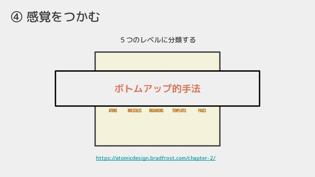 5つのレベルに分類する ④ 感覚をつかむ https://atomicdesign.bradf...
