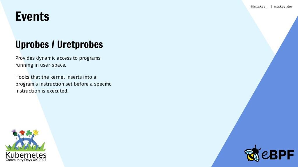 Events Uprobes / Uretprobes Provides dynamic ac...