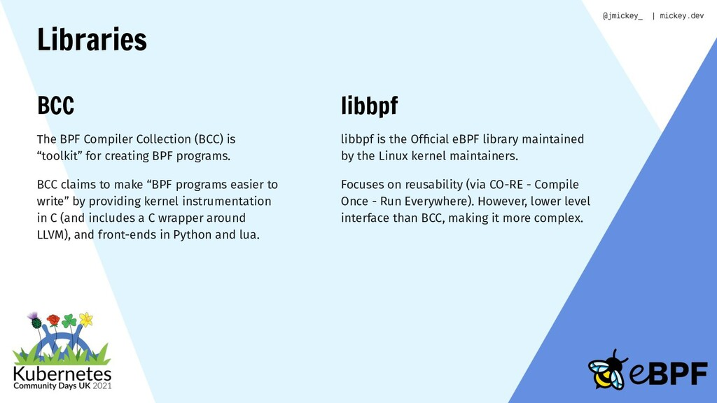 Libraries BCC The BPF Compiler Collection (BCC)...