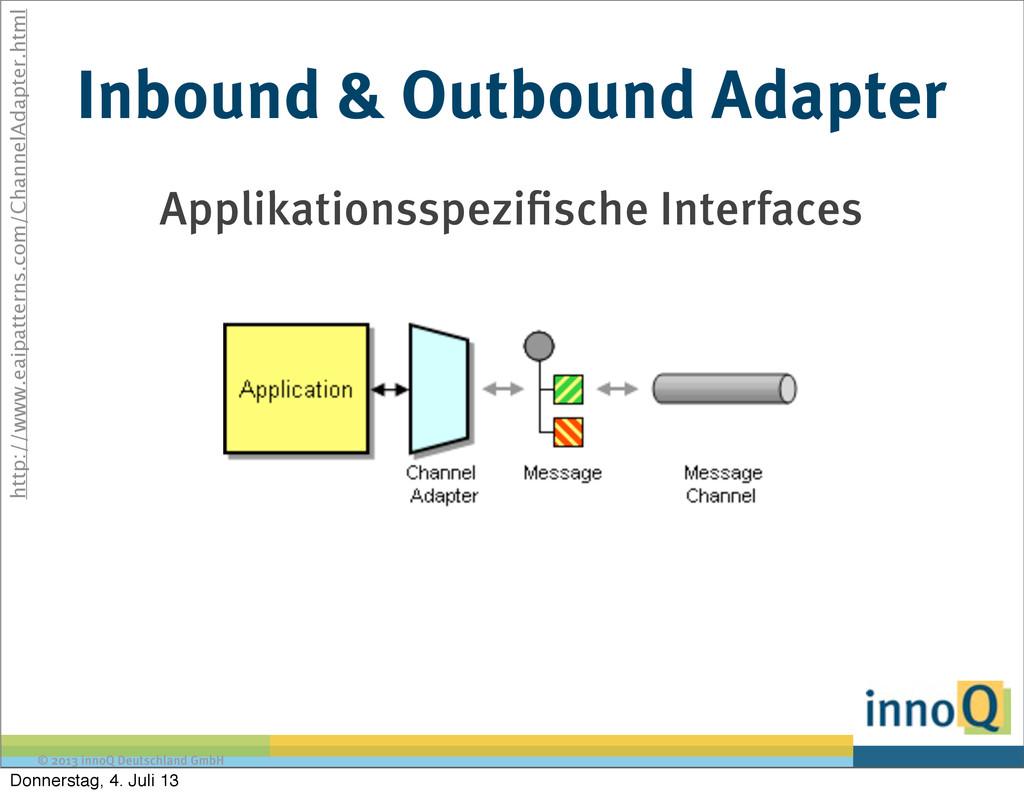 © 2013 innoQ Deutschland GmbH Inbound & Outboun...