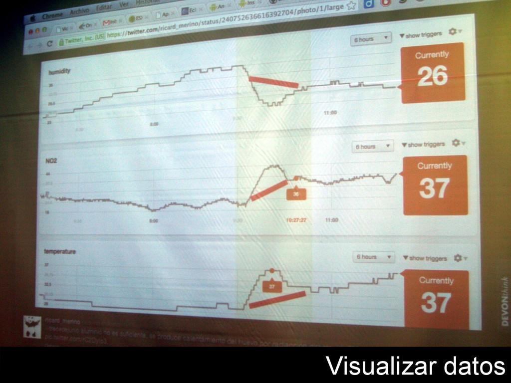 Visualizar datos
