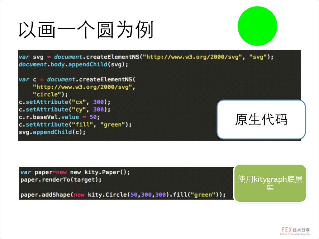 以画⼀一个圆为例 原⽣生代码 使⽤用kitygraph底层 库